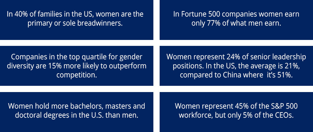 Women in Leadership Statistics